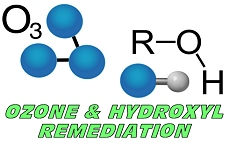 Ozone and Hydroxyl Remediation Online Training & Certification