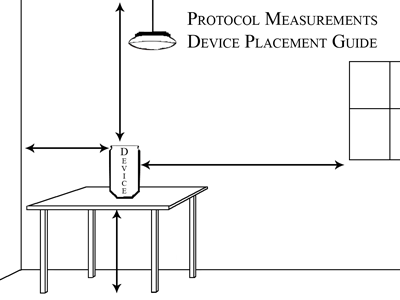 Radon Device Placement Diagram